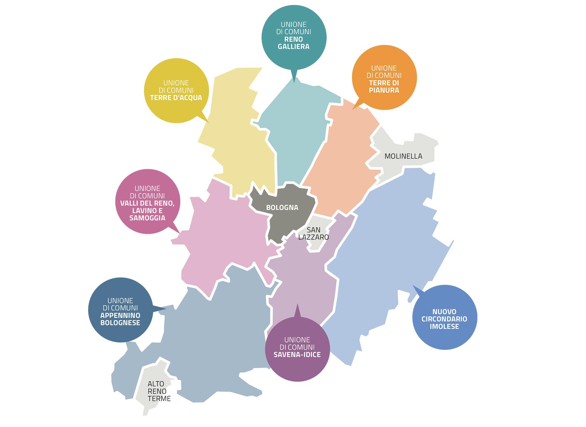 Piano Strategico, Piano per la Mobilità Sostenibile, Carta di Bologna