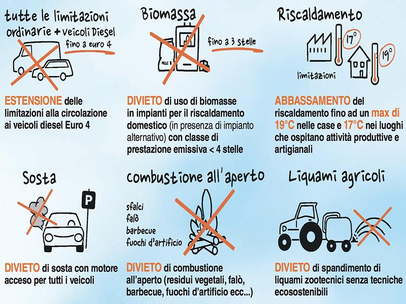 Smog, superati i limiti di PM10: dal 17 al 20 gennaio scattano le misure emergenziali a Bologna, Imola e nei Comuni dell'agglomerato