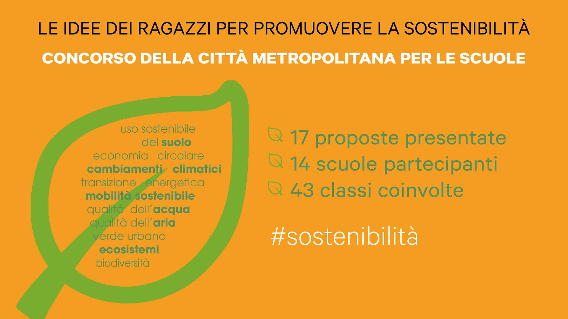 Le idee dei ragazzi bolognesi per promuovere la sostenibilità: un concorso della Città metropolitana per sostenere i progetti delle scuole del territorio
