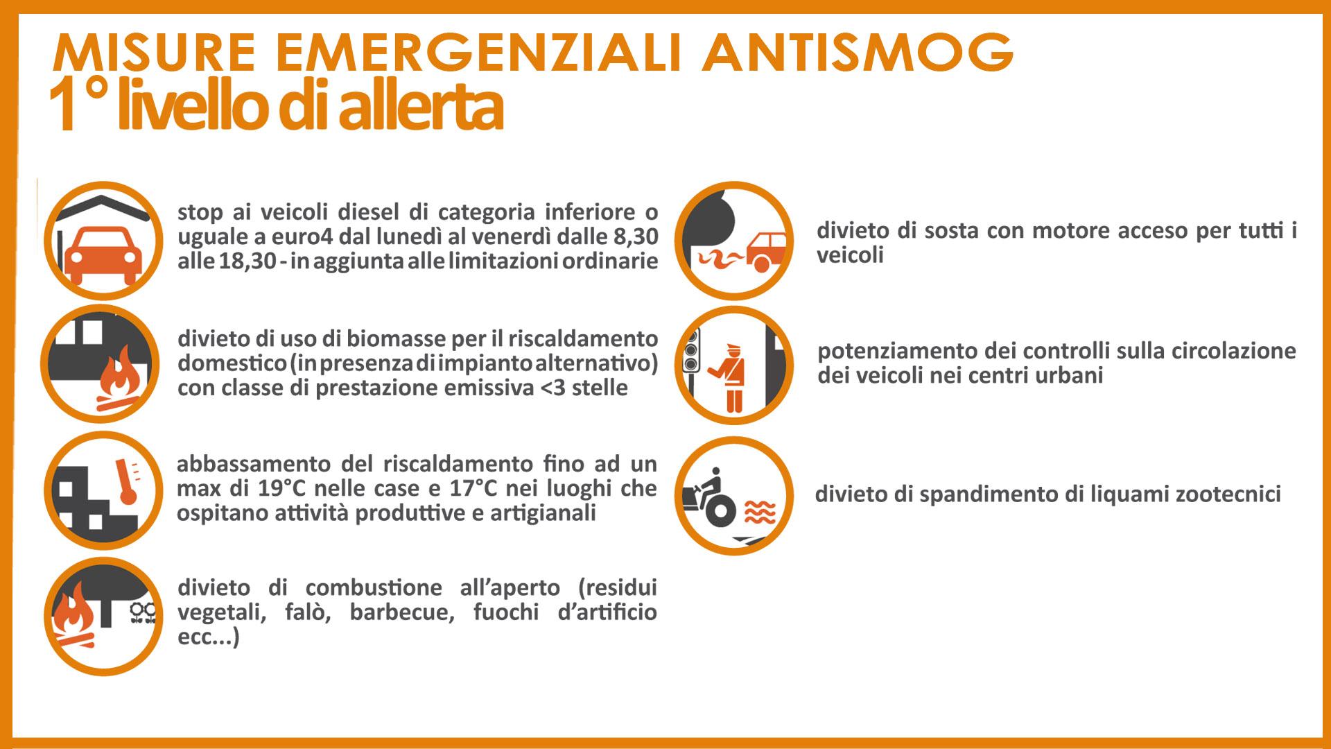 Misure antismog: superati i limiti di PM10 per 4 giorni consecutivi