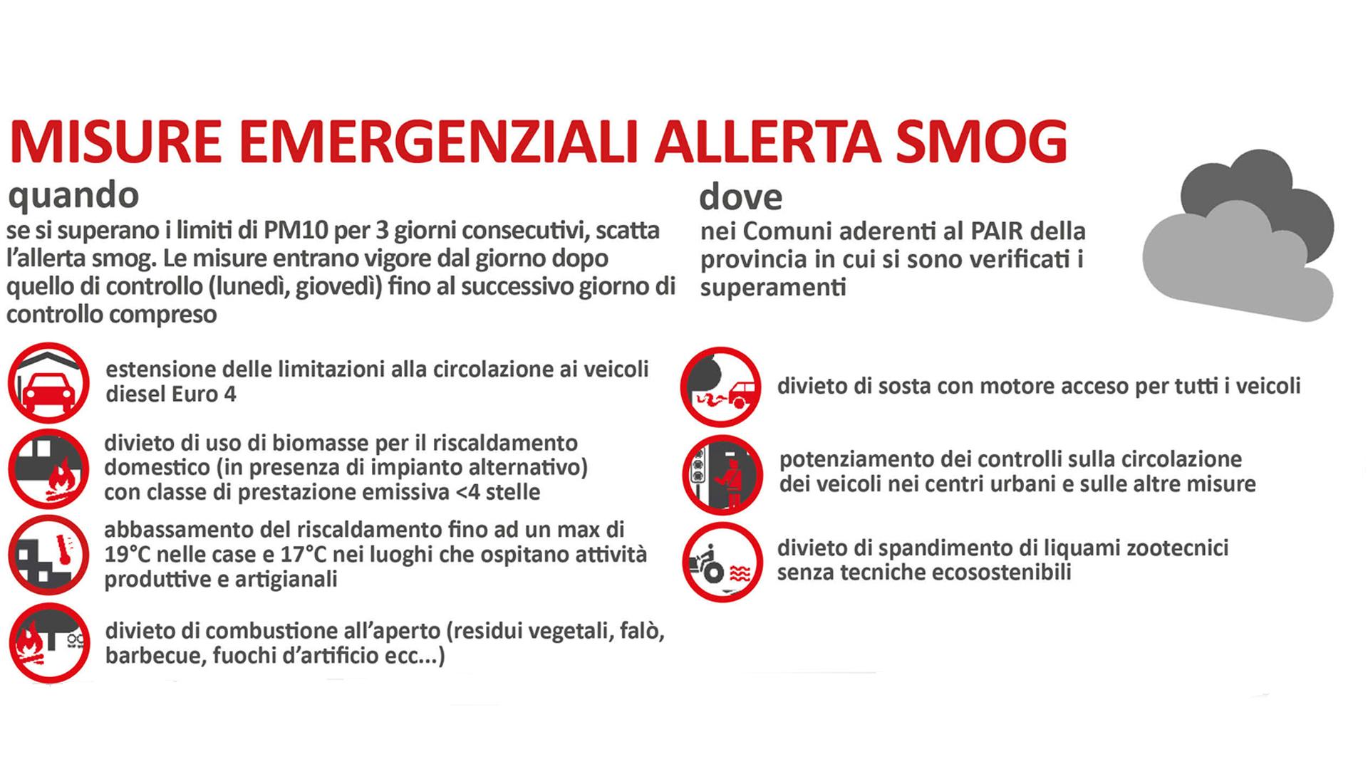 Smog, ancora sforamenti dei limiti di PM10: continuano fino a lunedì 25 febbraio le misure emergenziali a Bologna, Imola e nei Comuni dell'agglomerato