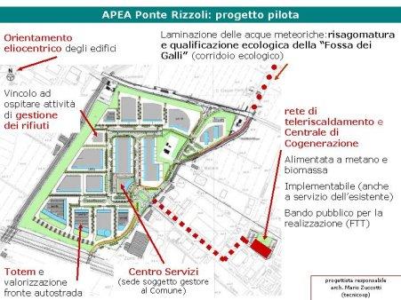 Apea Ponte Rizzoli