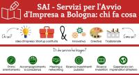 SAI - Servizi per l'Avvio di Impresa a Bologna: chi fa cosa