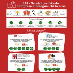 Al via il progetto SAI - Servizi per l'Avvio di Impresa per coordinare i servizi di Città metropolitana, Comune di Bologna, Camera di Commercio e ASTER